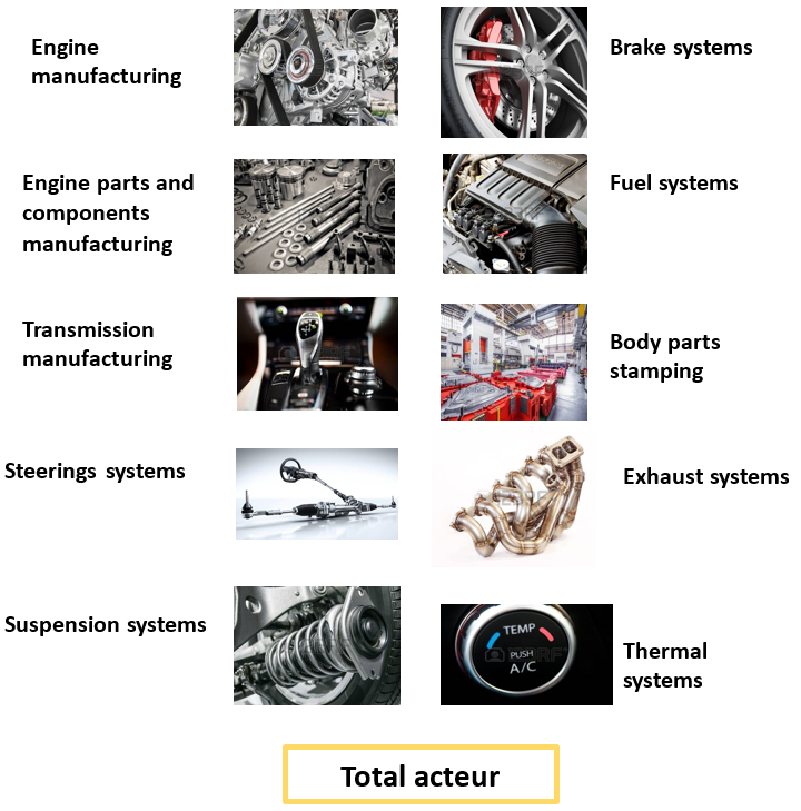 automotive_schema1.png
