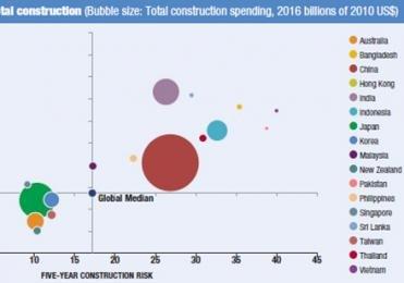 cool-heads-hot-construction-markets.jpg