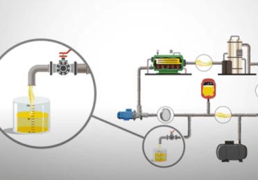 how the heat transfer fluids works